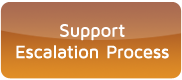 Support Escalation Process