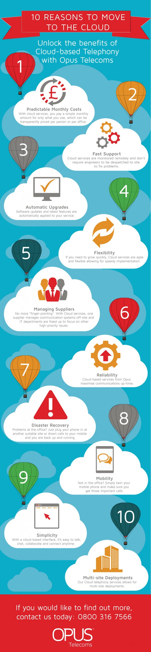 Cloud Telephony Infographic